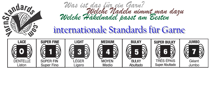 int'l Standards für Garne